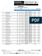 World Champs 2019 DH Elite Women Results