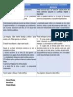 Procedimiento Administrativo Sancionatorio y Virtual