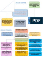Arbol de Objetivos y Problemas (1) (2)