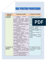 standarde_profesori