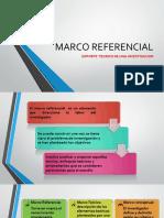 EL PROCESO DEL MARCO REFERNCIAL.pdf