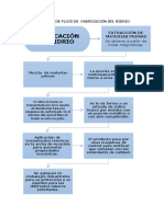 FABRICACIÓN DEL VIDRIO.docx
