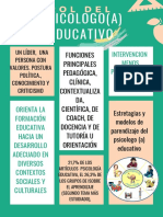 rol del psicologo educativo.pdf