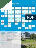 ing-civil-obrasciviles.pdf