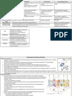 Tècnicas y Patogenicidad