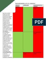 API 3 - Estadistica 2 - Resolucion