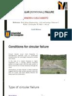 Session 11- Circular Failure