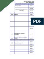 Codigos Cambiados y Agregados SSR_PF 17052019