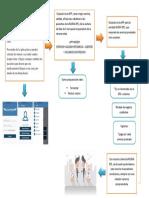 estructura de negocio.docx