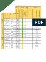 Matriz de Riesgos Área Administrativa