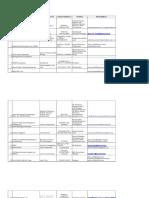 229721306-List-of-Companies.xls