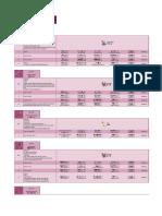 ROM EP 5.0 Spreadsheet