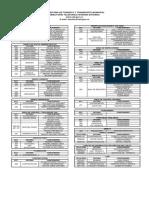 DIRECTORIO_SECRETARIA_DE_TRANSITO_2009.pdf
