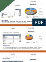 Proyecto Market