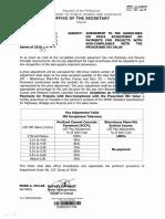 DO_21_s2019 IRI.pdf