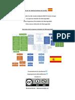Agencias españolas