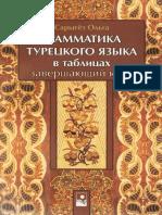 Sarygyoz_Zavershayuschy_kurs