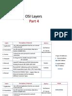 Osi Layers Part 4
