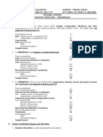 2. Income Taxation Individual
