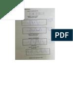 SEGUNDO INFORME FINAL DE LAB.L1.docx
