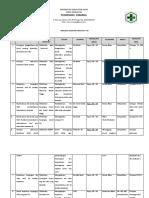 4.1.1.4 Rencana Kegiatan UKM.docx