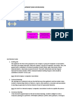 Flow Chart for SNI Development.pdf