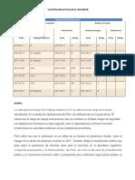 Calificacion Riesgo Crediticio 2019 El Salvador