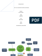 Sociologia Ambiental Fase 1