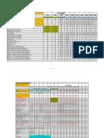 Guide pièces des outils.xls