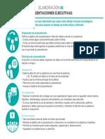 N3. L2. INFOGRAFIA 2. Elaboración de Presentaciones Ejecutivas.pdf