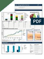 EIA Key Energy Indicators Turkey