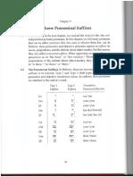 Hebrew Pron Suffixes Basics Bib Heb