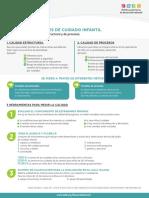 02 Infografico_7_Calidad_de_servicios_de_cuidado_infantil.pdf