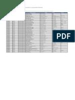 Atencion Instituciones BOGOTA D.C. - ORTOPEDIA Y TRAUMATOLOGIA 14 09 2017 - 1646 .pdf