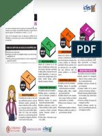 Niveles de desempeno prueba de ciencias naturales Saber 11.pdf