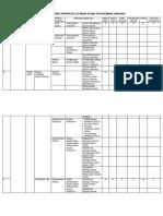 9.2.1.1 Penetapan Area Prioritas Layanan Klinis Puyskesmas Cimaung Ganti