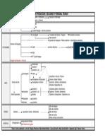 Mapa de Secciones y Personal Técnico