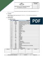 7.- INSPECCION DE FAJAS TRANSPORTADORAS N° L, M, N, H, I, J, F, E y G