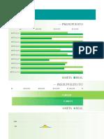 Cuadro de Mandos en Excel