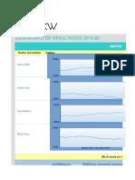 Plantilla Excel Dashboard Resultados