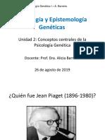Teórico 2 Psicología y epistemología genética