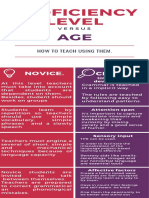 Proficiency and age
