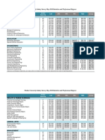 May2018 Salary Report New