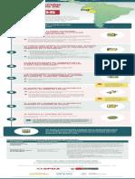 7 pasos ratificación Escazu