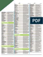 100 Melhores empresas para se trabalhar no Canada.pdf