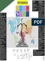 DERECHO INTERNACIONAL PUBLICO infografia.docx