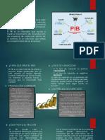 El PBI.pptx