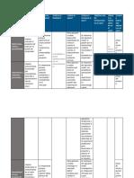 API 1 Desarrollo