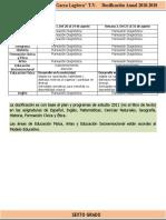 6to Grado - Dosificación Anual (2018-2019)