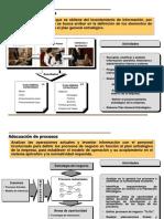 Metodologia de Procesos - Procedimientos
